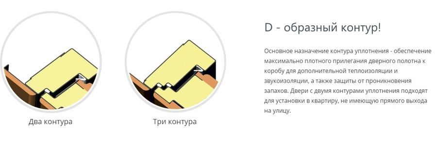 2 или 3 контура уплотнения на двери