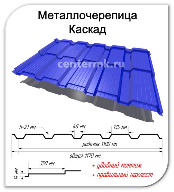 Чертеж профиля металлической черепицы Каскад